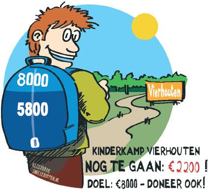 Actie Kinderkamp KC: de laatste loodjes…