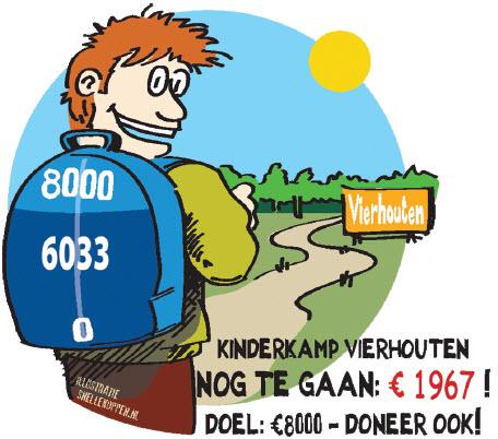 Actie Kinderkamp KC: we gaan op kamp!