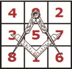Vierkanten en driehoeken spelen in sommige occulte en soortgelijke groepen een grote rol. In de figuur zijn de symbolen van de vrijmetselarij ingetekend.