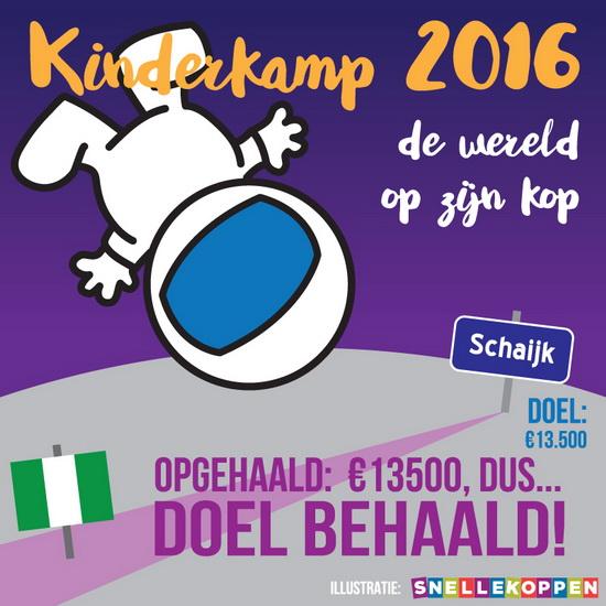 Actie Kinderkamp Kralingen-Crooswijk geslaagd!