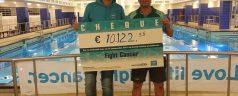 Meer dan 10.000 euro bijeengezwommen voor Fight cancer