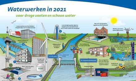 Waterwerken in 2021: voor droge voeten en schoon water
